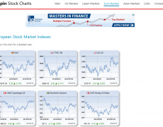 Espin Stock Charts Website